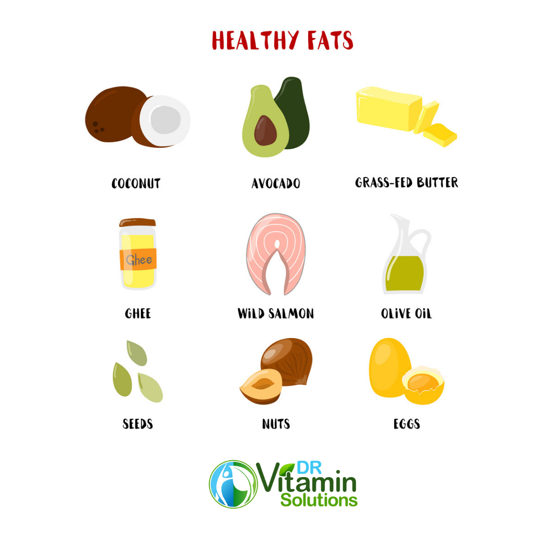 healthy fats, good fats, ketogenic diet, keto, natural foods, avocado, salmon, dr vitamin solutions