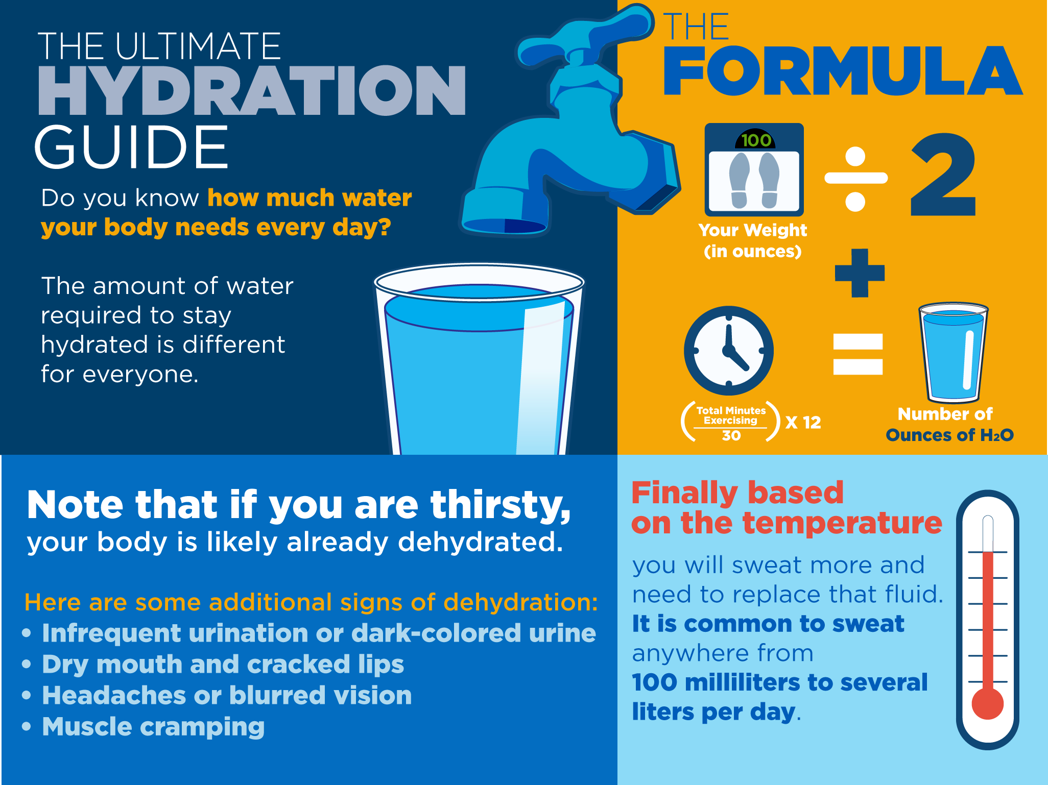 2019 how to stay hydrated on keto diet