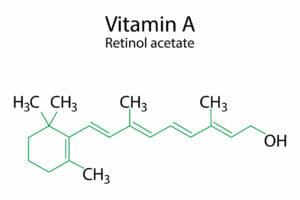 vitamin a, retinol acetate, beta carotene
