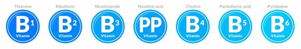 names and symbols of b complex vitamins